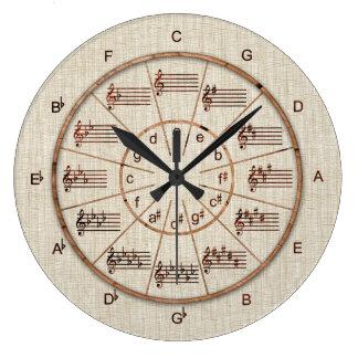 Relógio Grande Círculo do olhar dos quintos da madeira para