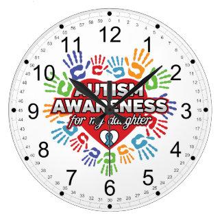 Relógio Grande Consciência do autismo para minha filha