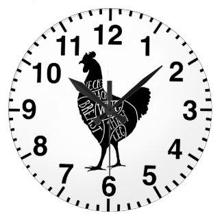 Relógio Grande Cortes da carne do diagrama da galinha do