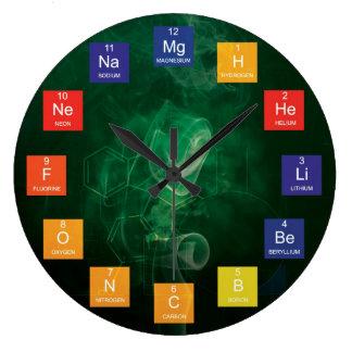 Relógio Grande Elementos químicos e pulso de disparo de mesa