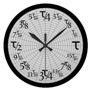Relógio Grande Múltiplos da tau