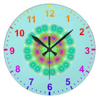 Relógio Grande O caleidoscópio do ~ circunda o ~ do Fractal