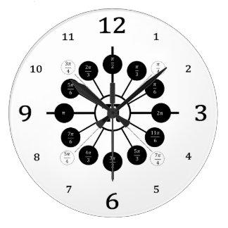 Relógio Grande O CÍRCULO DE UNIDADE: Uma lição em medidas do