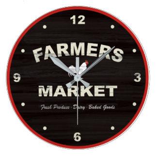 Relógio Grande Os fazendeiros introduzem no mercado o pulso de