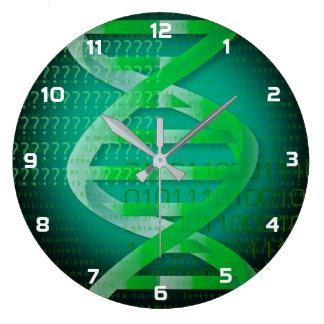 Relógio Grande Verde da identificação do ADN