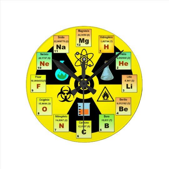 Relógio para Químicos