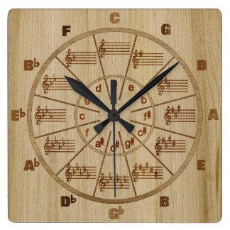 Relógio Quadrado Círculo do Marquetry do Musical dos quintos