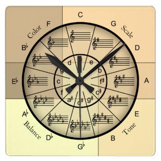 Relógio Quadrado Círculo dos quintos e das qualidades da música