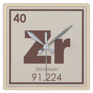 Relógio Quadrado Formul da química do símbolo do elemento químico