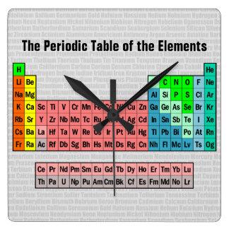 Relógio Quadrado Mesa 2016 periódica dos elementos