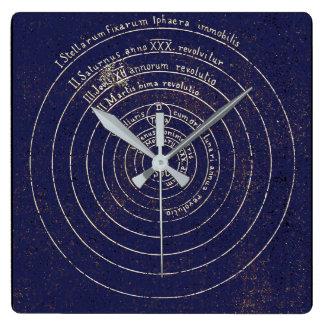 Relógio Quadrado Pulso de disparo Copernican do Heliocentrism