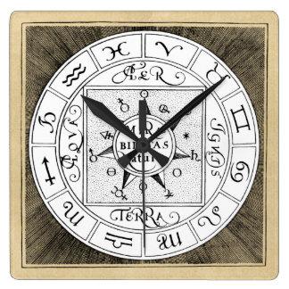 Relógio Quadrado Símbolos do zodíaco do sinal da astrologia