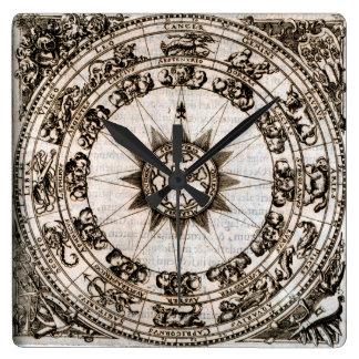 Relógio Quadrado Zodíaco e ventos antigos