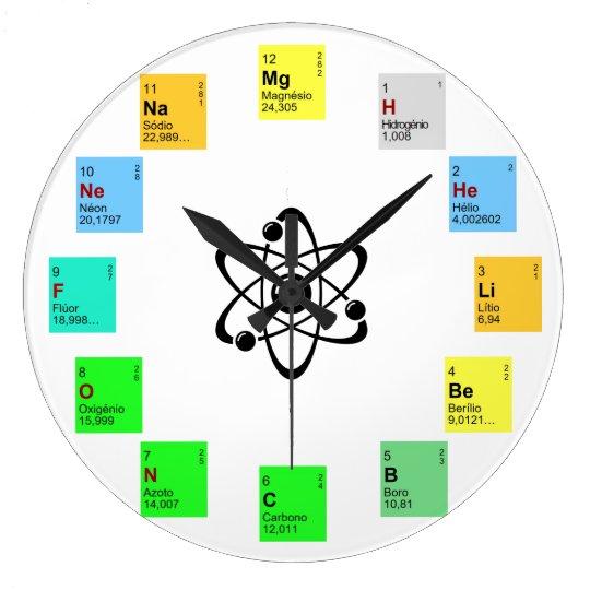 Relógio química