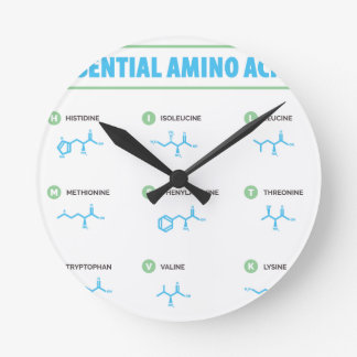 Relógio Redondo Ácidos aminados essenciais
