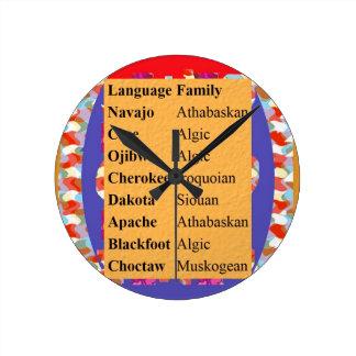 Relógio Redondo Lista popular das línguas do nativo americano: