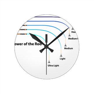 Relógio Redondo Poder do diagrama das características da haste de