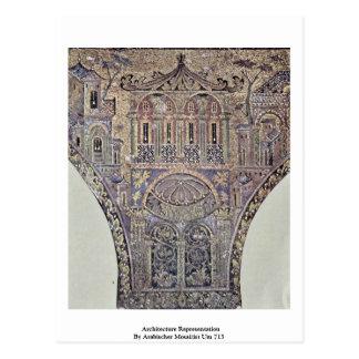 Representação da arquitetura cartão postal