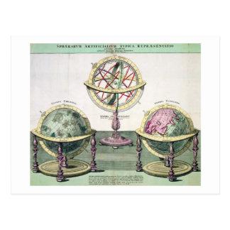 Representações típicas de esferas artificiais (col cartão postal