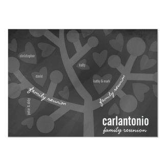 Reunião da árvore genealógica do quadro & de convite 11.30 x 15.87cm