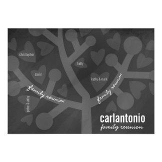 Reunião da árvore genealógica do quadro de famíl convite personalizados