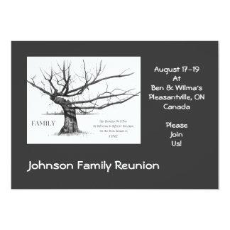 Reunião de família: Citações na família: Desenho Convite