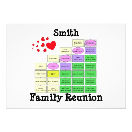 Reunião de família convite personalizado