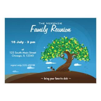 Reunião de família convites