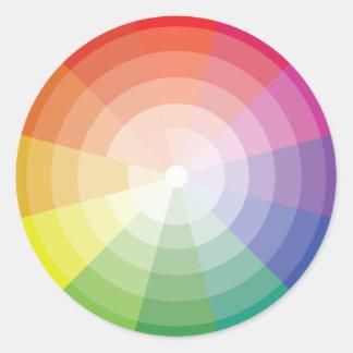 Roda de cor colorida das etiquetas do teste padrão