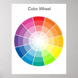 Roda de cor - luz pôster