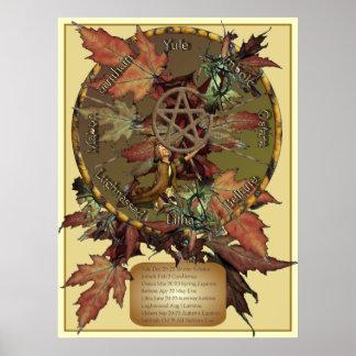 Roda de Wiccan com impressão do Pentacle