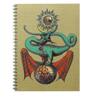 Rolo de Ripley Caderno Espiral
