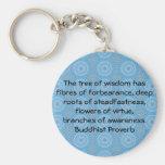 Sabedoria budista Wearable - a árvore da sabedoria Chaveiro