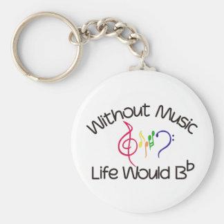 Sem música chaveiro