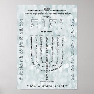 Shevitti com o poster do salmo 67
