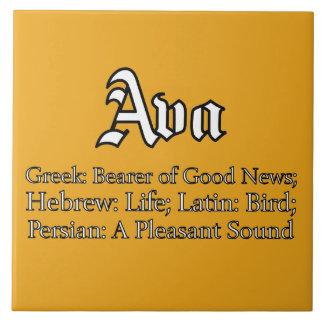 Significado de Ava