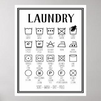 Símbolos infographic do poster da lavanderia,