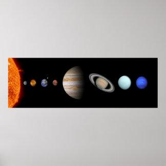 Sistema solar ao poster do estilo do panorama pôster