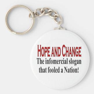 Slogan do Infomercial Chaveiro