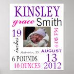 Stats do nascimento poster