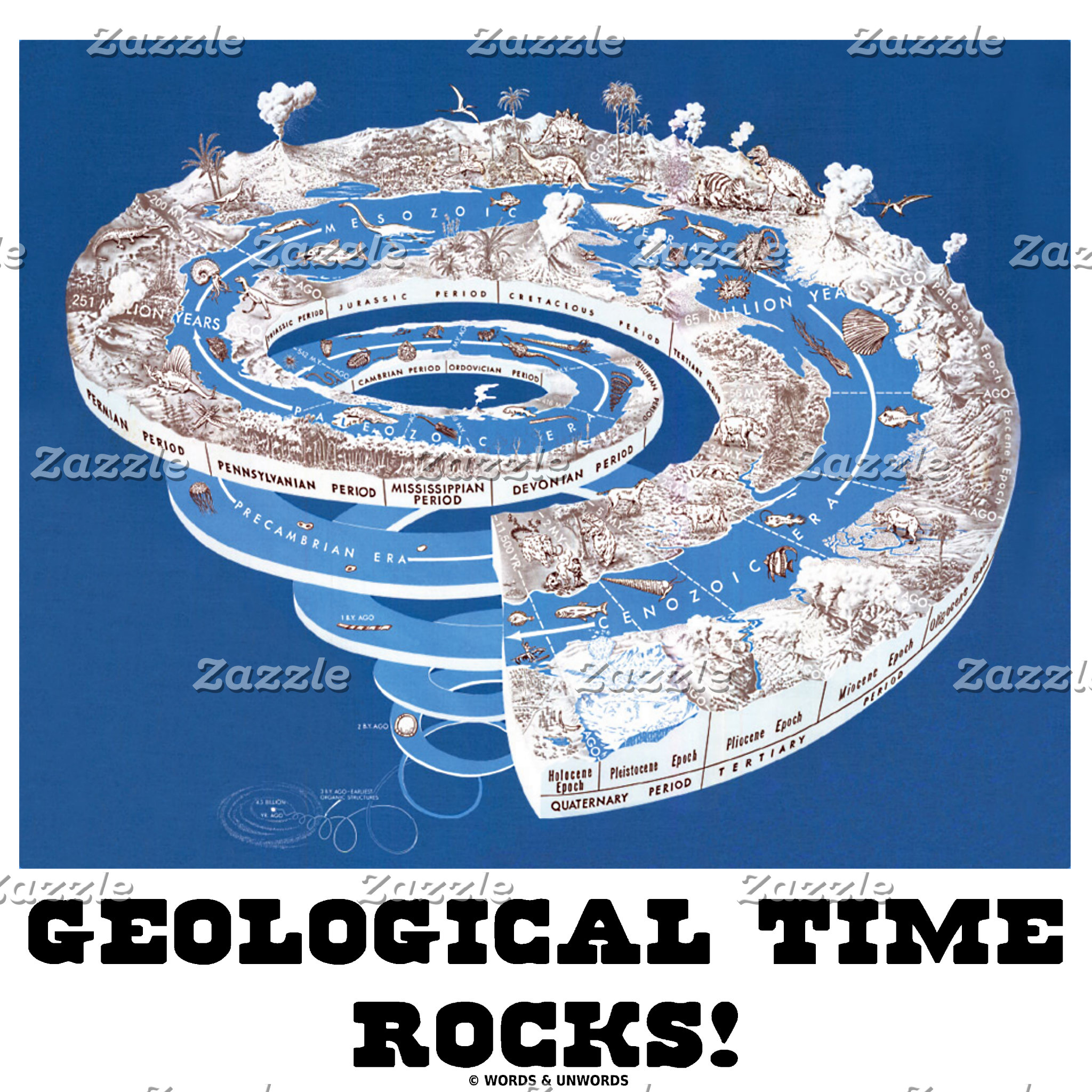 Earth's Timeline (Geological Age)