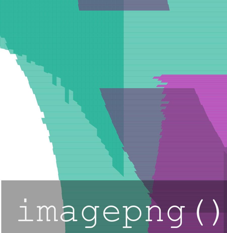 imagepng() Designs