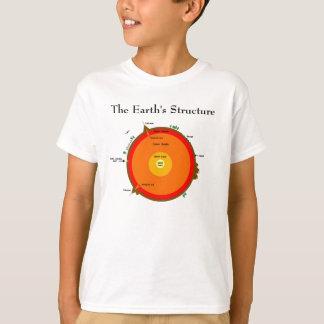 T-shirt da estrutura da terra camiseta