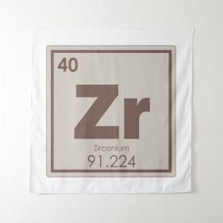 Tapete De Parede Formul da química do símbolo do elemento químico