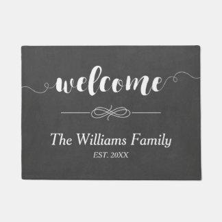 Tapete Nome de família bem-vindo do quadro | da