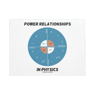 Tapete Relações do poder na carta da roda do poder da