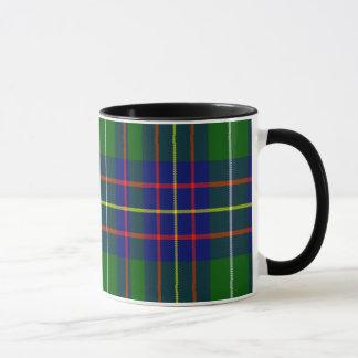 Tartan do Scottish de Inglis Caneca