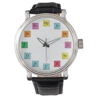 Tempo da química relógios