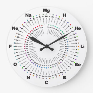 Termine o pulso de disparo da química da mesa relógios para paredes