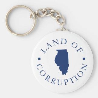 Terra de Illinois da corrupção Chaveiros